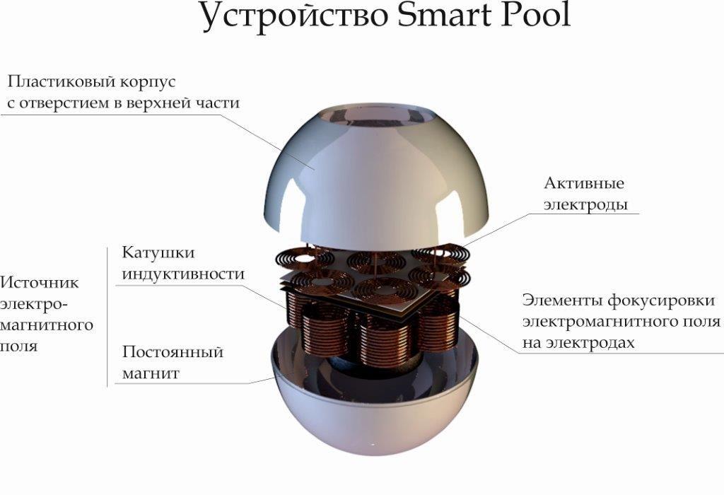 Система очистки Smart Pool Maxi +  предназначена для очистки средних бассейнов  объемом от 20 до 30 куб. м.
