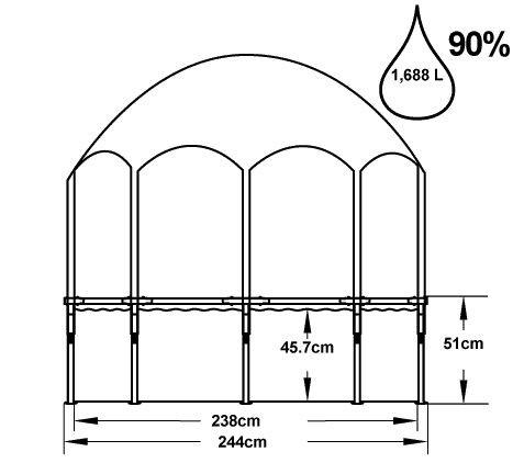 56432 Каркасный круглый бассейн Bestway с навесом 244х51 см