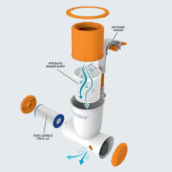 58462 Фильтрационная установка Bestway (2,57л/ч) Подвесная с мусороуловителем