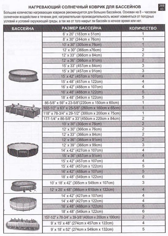 28685 Солнечный нагреватель для бассейна, Intex 120х120 см